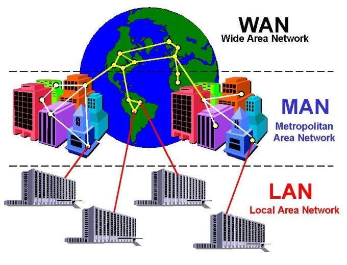 Sieci komputerowe  klasa 2a4 2020/2021